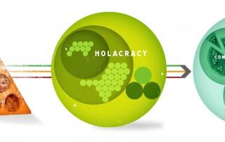 zelf-organiserend bedrijf met holacracy purpose driven in Nederland