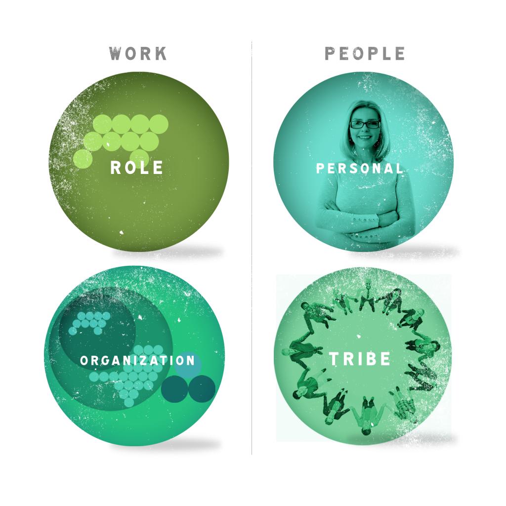 for purpose enterprise work organization space people space
