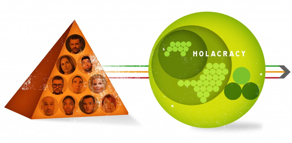 what is holacracy