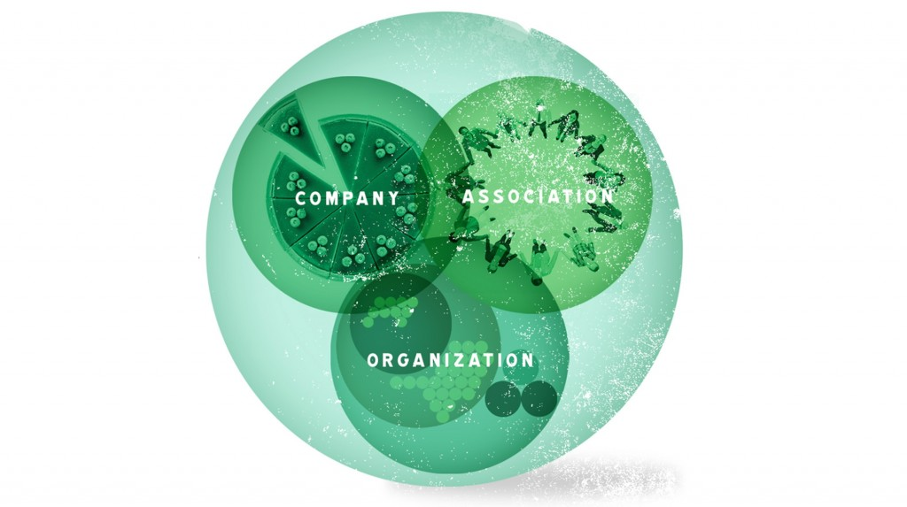 for purpose enterprise self organizing