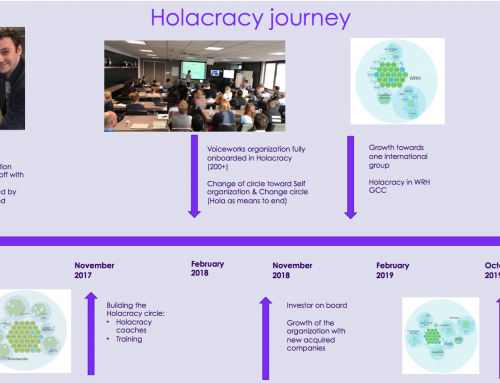 The Holacracy journey of Enreach