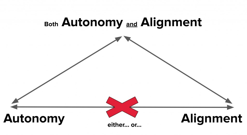 Holacracy: Both autonomy and alignment